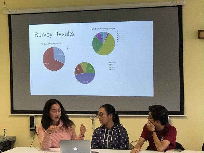 硅谷回音正式在東灣開設分部,由東灣在地學生分享經驗,改善親子關係。(記者李榮/攝影)